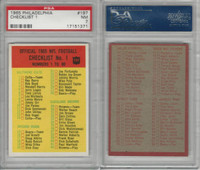 1965 Philadelphia Football, #197 Checklist 1, PSA 7 NM