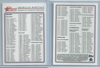 2009 Topps, American Heritage Heroes, # Checklist , Insert Cards
