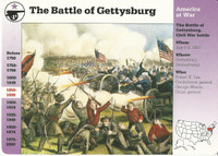 1995 Grolier, Story Of America Card, #01.13 Battle of Gettysburg, Civil War