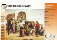 1995 Grolier, Story Of America Card, #31.08 The Donnor Party