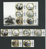 New Zealand, Postage Stamp, #New Issue Lot O, Navy, JFZ