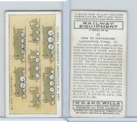 W62-170 Wills, Railway Equipment, 1938, #21 How to Distinguish Locomotive