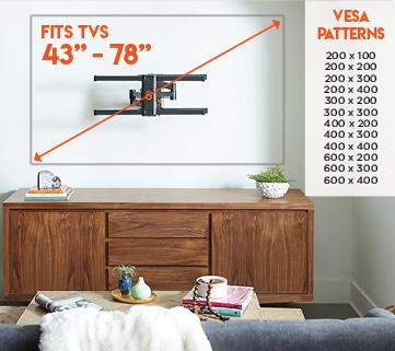 Fits almost any TV VESA pattern