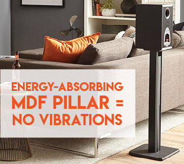 This floorstand  is made of energy absorbing MDF