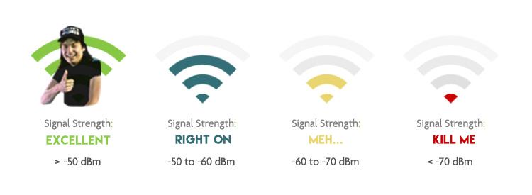 wifi repeater range