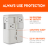 Provides 1080J of surge protection to keep your products running better, longer