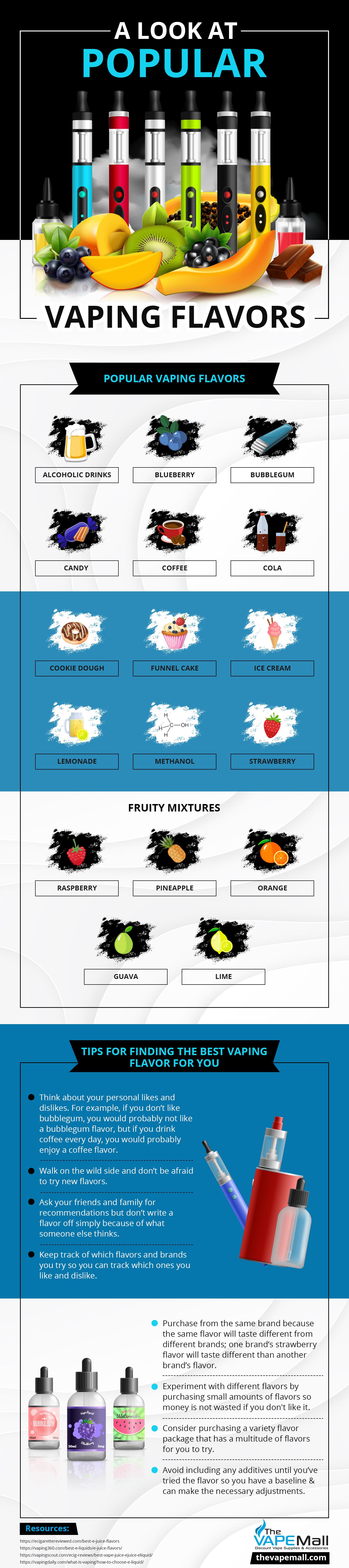 a-look-at-popular-vaping-flavors.jpg