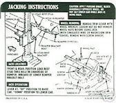 67 68 CAMARO CONVERT (REG WHEEL) JACK INSTRUCT DECAL