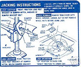 1969 CAMARO CONV (REG WHEEL) JACK INSTRUCT DECAL