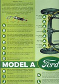 1928 29 30 31 FORD MODEL A LUBRICATION CHART