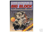 396 427 454 502- BIG BLOCK CHEVY INTERCHANGE MANUAL