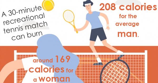 tennis calorie burn