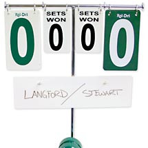 Scorekeeper Replacement Numbers
