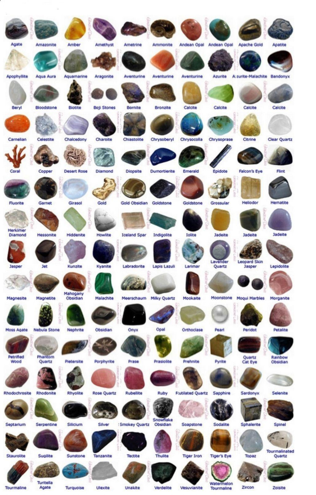 gemstone-chart.jpg