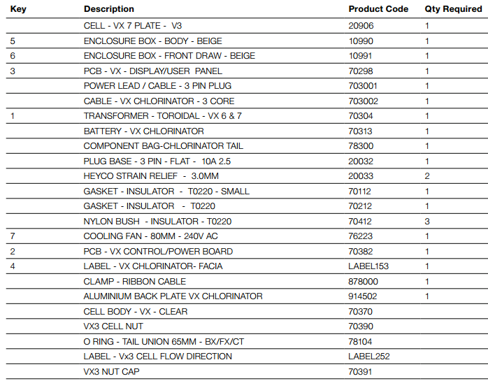 hurlcon-vx-chlorinator-parts-list.png