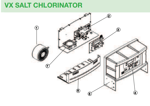 hurlcon-vx-chlorinator.png