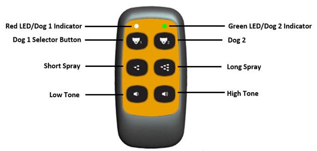 barkmate-spray-remote-transmitter.jpg