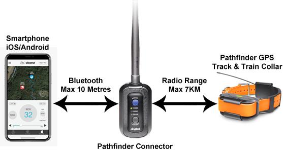 dogtra-pathfinder-gps-e-collar-system.jpg
