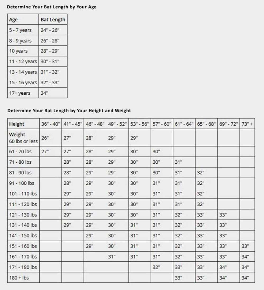 Baseball/Softball Bats Size Chart from Sports Diamond
