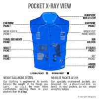 Viking Cycle Freedom Blue Denim Motorcycle Vest X-Ray Image
