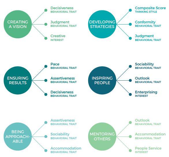 6-essential-leadership-skills.jpg