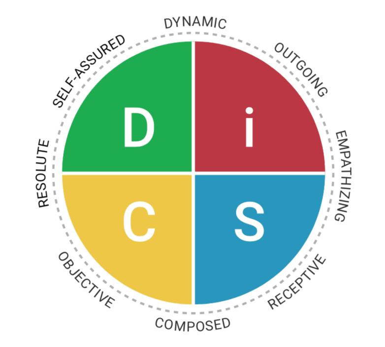 agile-eq-disc-model.png