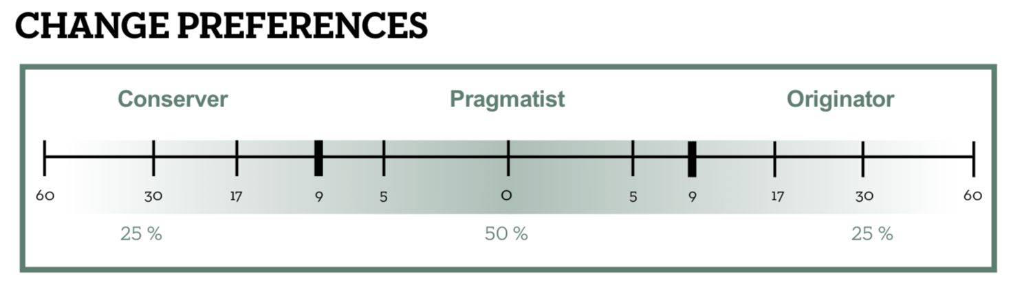 change-style-indicator-preferences.png
