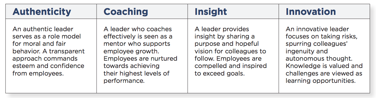emotional-intelligence-dimensions-of-leadership.png