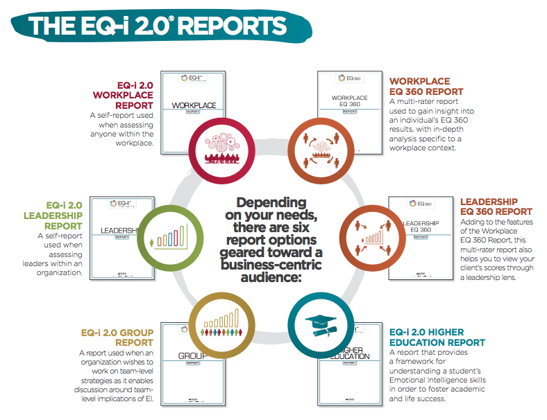 eqi-2.0-reports.png