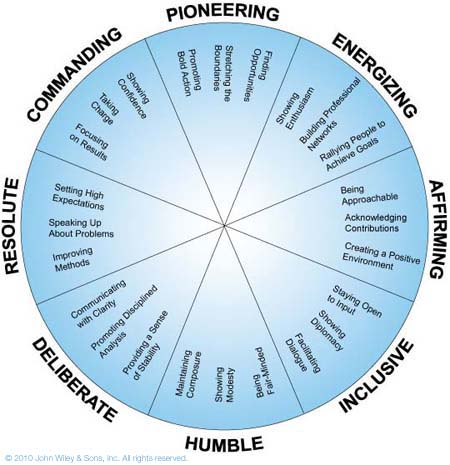 everything-disc-363-for-leaders-circle.jpg