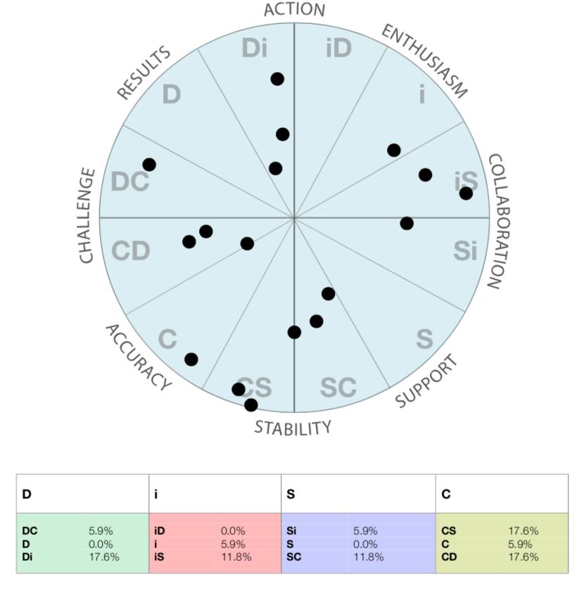 facilitator-team-analysis.png