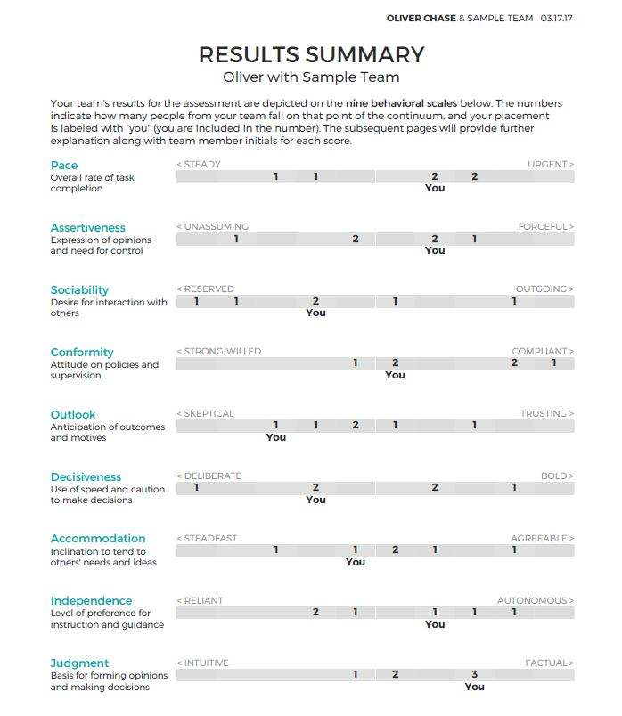 team-report.jpg
