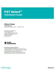 PXT Select: Individual's Graph Report