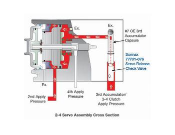 700r4 4l60 4l60e sonnax 77701-076 2nd gear servo release check valve - ct  powertrain products
