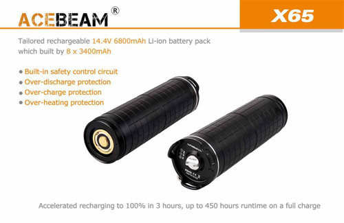 AB-X65-BP  Battery Pack