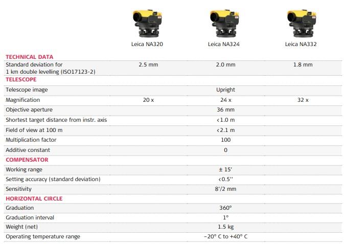 na300-series-comparison.jpg
