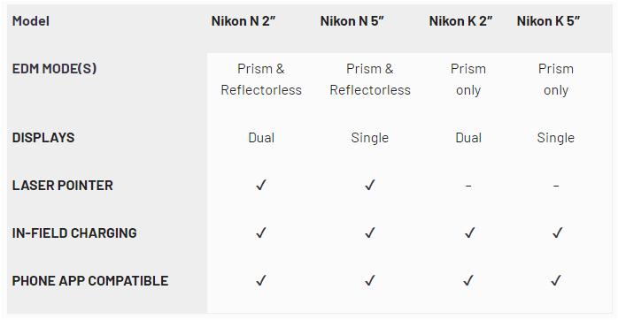 nikon-n-k-breakdown.png