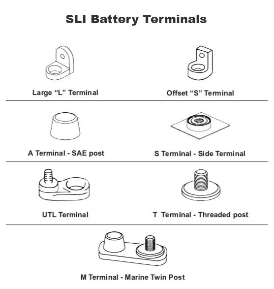 slibatteryterminals-replacementbatterystore.jpg