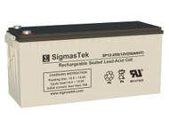 Apex APX12-250 IT Battery (Replacement)
