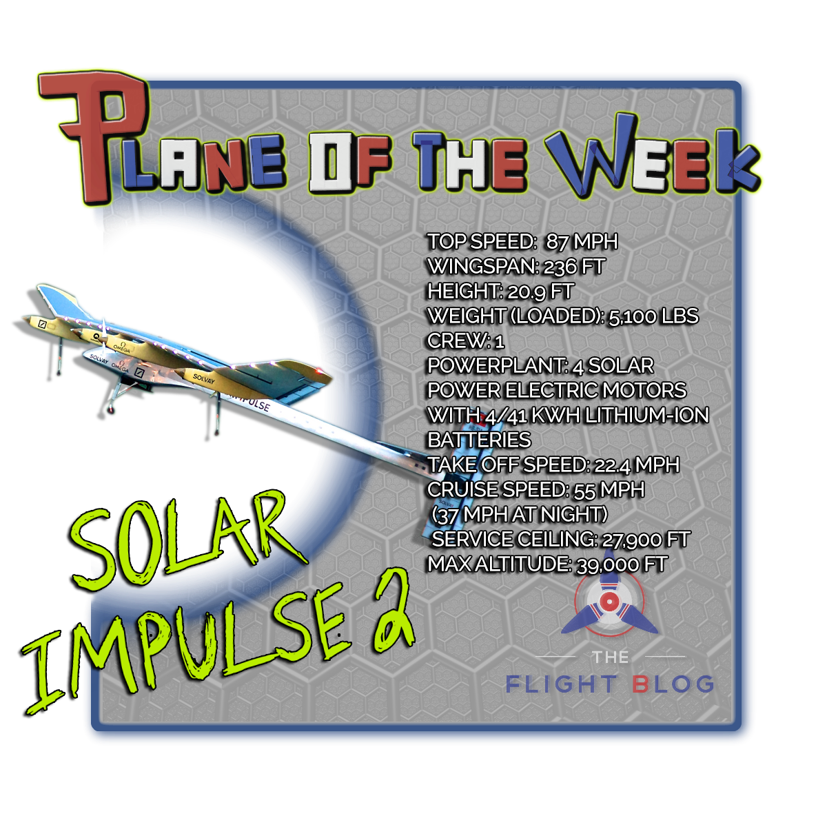 SOLAR IMPULSE 2 SPECS