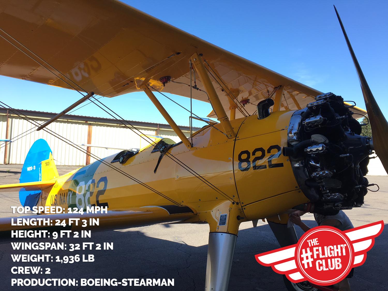 Plane of the Week: Boeing-Stearman Model 75 - Aviation Oil Outlet
