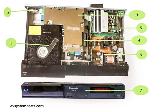 Panasonic Sa-BTT750