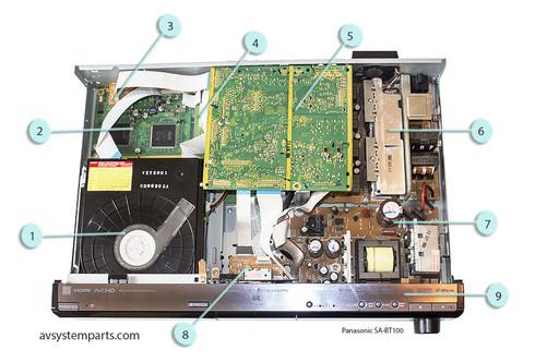 Panasonic SA-BT100 parts: