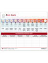 Pain Management Tearpad (50 sheets per pad) (362A) - back side