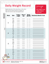 Heart Failure and your Weight Tearpad (368A) - back side