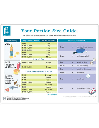 Your Portion Size Guide Tear Sheet (50 sheets per pad) (608A) - front side