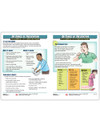 Pneumonia Prevention Tearpad (144a) - front side