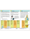 Pneumonia Prevention Tearpad (144a) - back side