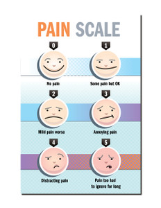Pain Scale Cards-Pocket Size (4 x 6 inches) Packet of 10 cards