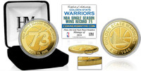 Golden State Warriors 73 Wins NBA Season Record 24k Gold Coin w/Case LE 2,016